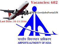 Airport Authority India Recruitment 2017