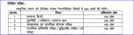 UP Police Sub Inspector Exam Syllabus
