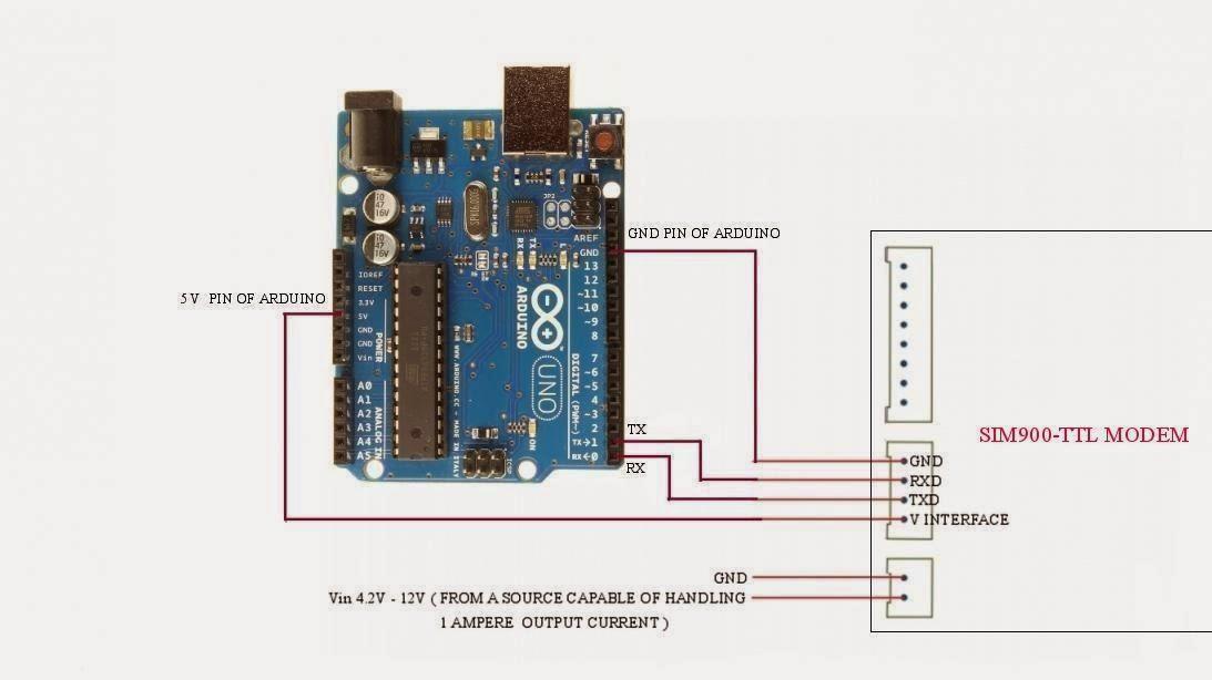 Điều khiển tắt mở thiết bị điện qua SMS với Arduino và Sim900 | Dân