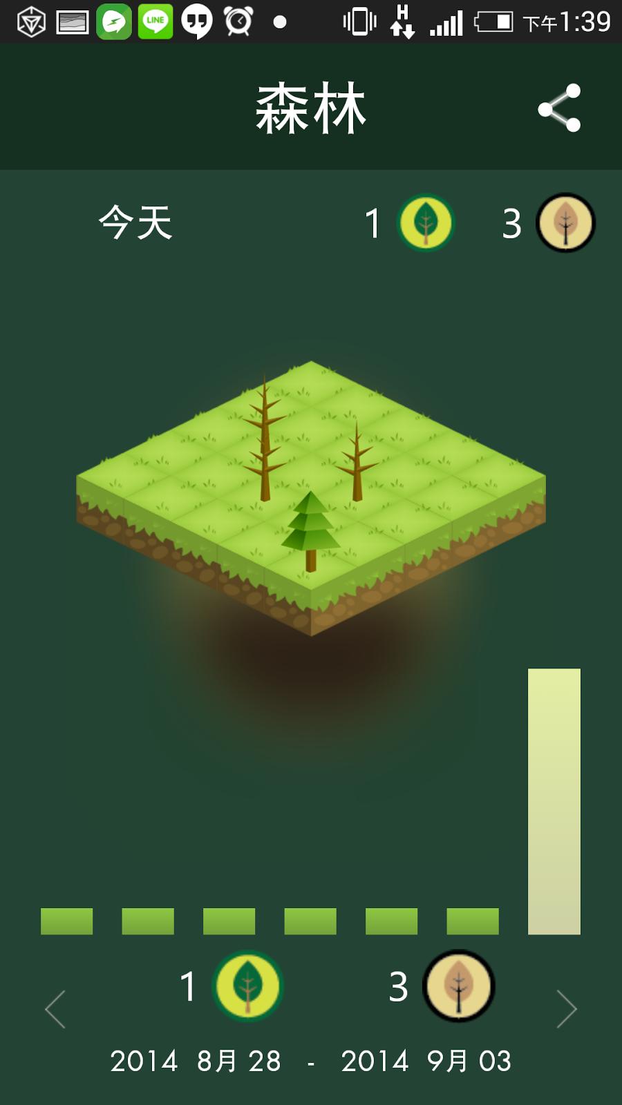 Forest 用專注力養育一片森林,動人的時間管理 App Forest-09