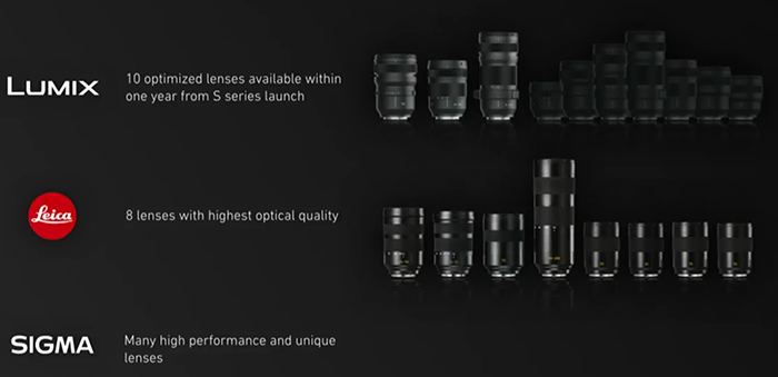 Оптика для камер Panasonic Lumix S1 и S1R