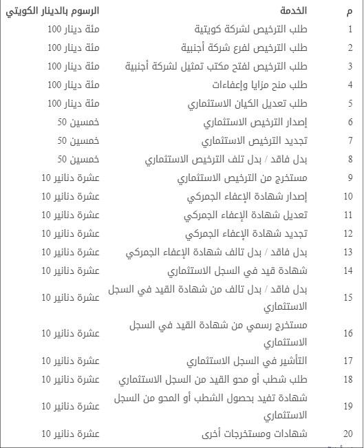 قانون, الاستثمار, المباشر, الكويت