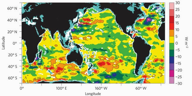 This map shows trends in global ocean heat content, from the surface to 2,000 meters deep. Yellow, orange, and red zones represent increases in ocean temperatures since 2006, as measured by the Argo network of 3,500 floating sensors. Green, blue, and violet zones depict temperature decreases, as measured in watts per square meter. The map shows that much of ocean warming in the past decade has occurred in the Southern Hemisphere. (Image credit: Roemmich et al., Nature Climate Change) Click to Enlarge.