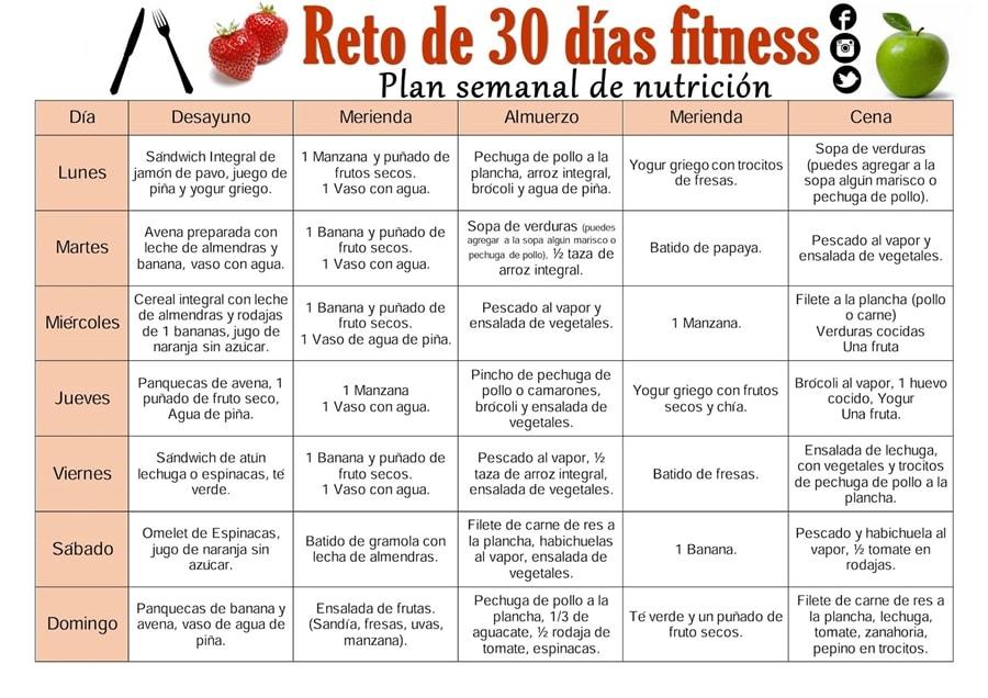 plan de pérdida de peso de 3 semanas