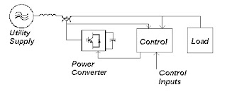 Dynamic Voltage Restorers