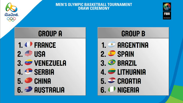 Group and Group B Basketball Matches for Summer Olympics