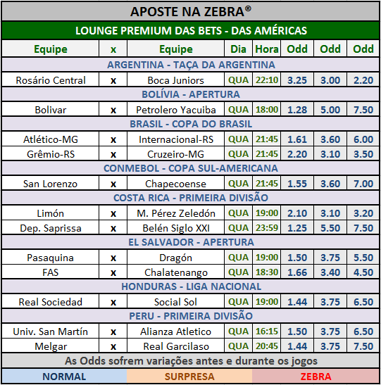 LOTECA 726 - GRADE BETS DAS AMÉRICAS 01