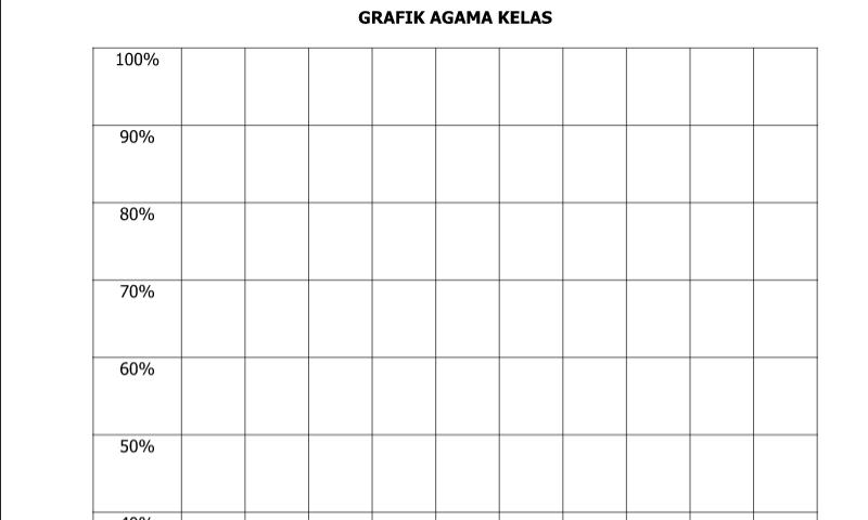 Download Contoh Format Grafik Agama Kelas untuk Administrasi GuruSD/MI-SMP/MTs-SMA/SMK/MA