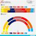 BARCELONA <br/>Sondeo NC Report | Municipales | Noviembre 2017