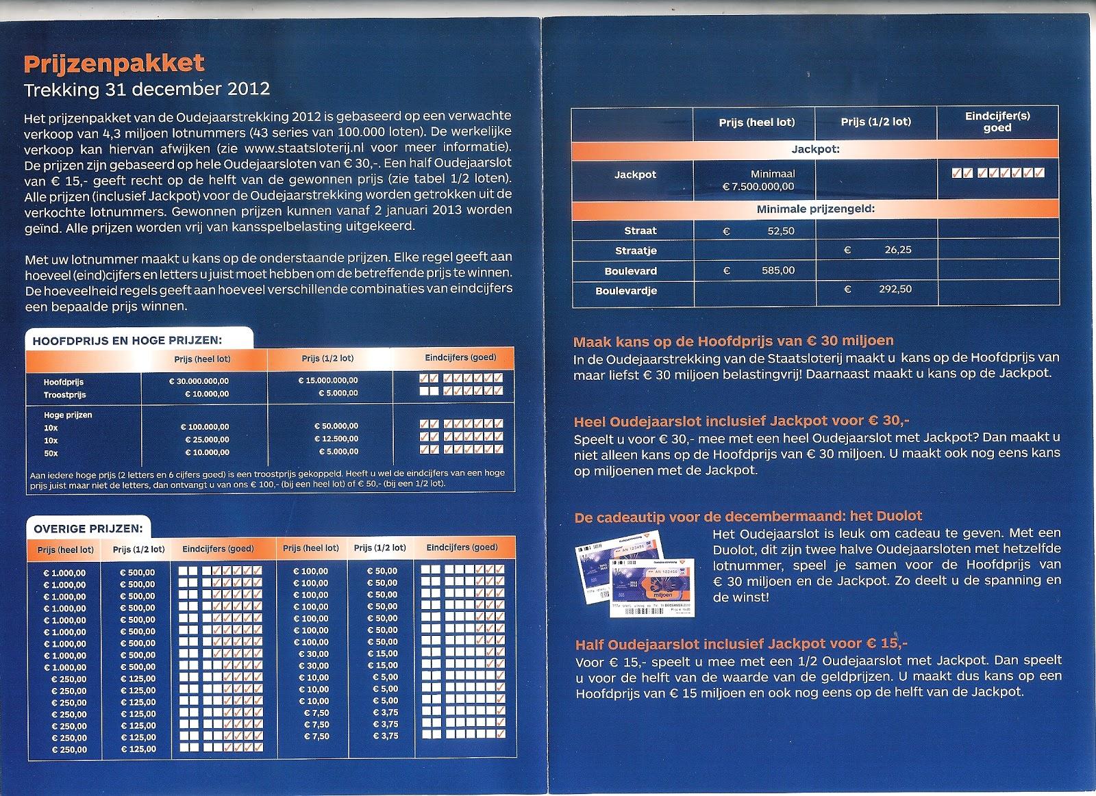 Lotto Trekking 6 Januari