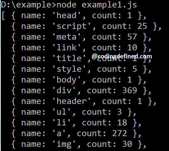 Coding Defined: How to parse HTML data in Node js