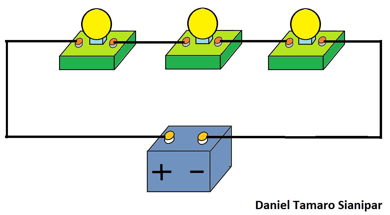 Soal Kelas 6 Tema 3 Subtema 1 Tokoh Dan Penemuan