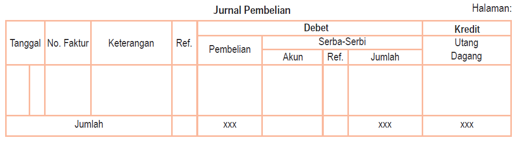 Jurnal Pembelian (Purchase Journal)