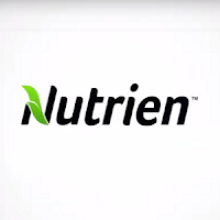 Canada blue chip stock : TSX: NTR Nutrien stock price chart