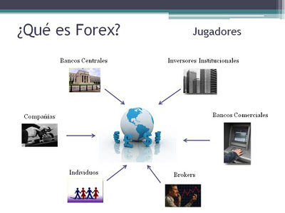 Mas forex