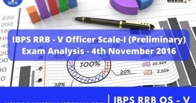 IBPS RRB - V Officer Scale-I (Preliminary) Exam Analysis ...