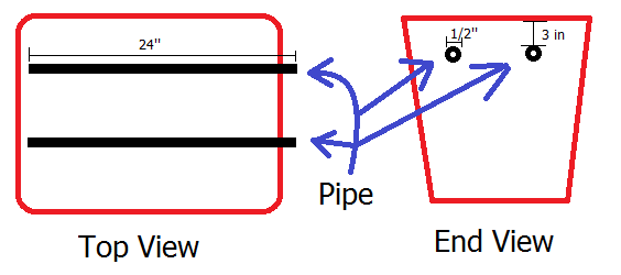 MS paint drawing of irrigation system