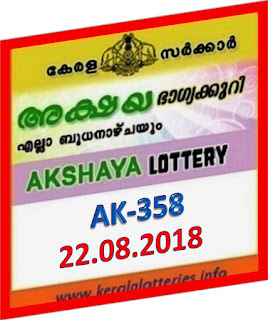 kerala lottery result from keralalotteries.info 22/08/2018, kerala lottery result 22-08-2018, kerala lottery results 22-08-2018, AKSHAYA lottery AK 358 results 22-08-2018, AKSHAYA lottery AK 358, live AKSHAYA   lottery NR-358, ,   AKSHAYA lottery results today, kerala lottery AKSHAYA today result, AKSHAYA kerala lottery result, today AKSHAYA lottery result, lottery download, kerala lottery department, lottery results, kerala state lottery today, kerala lottare, kerala today, today lottery result AKSHAYA,