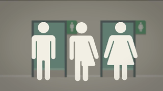 Fakta Unik Dan Menarik Simbol di toilet tidak cuma dua 2 laki laki dan perempuan ternyata ada tiga lo