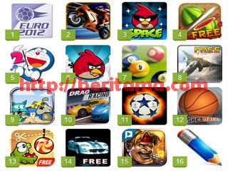 Download Game Android Gratis Full Versi