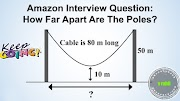 AMAZON INTERVIEW QUESTION.