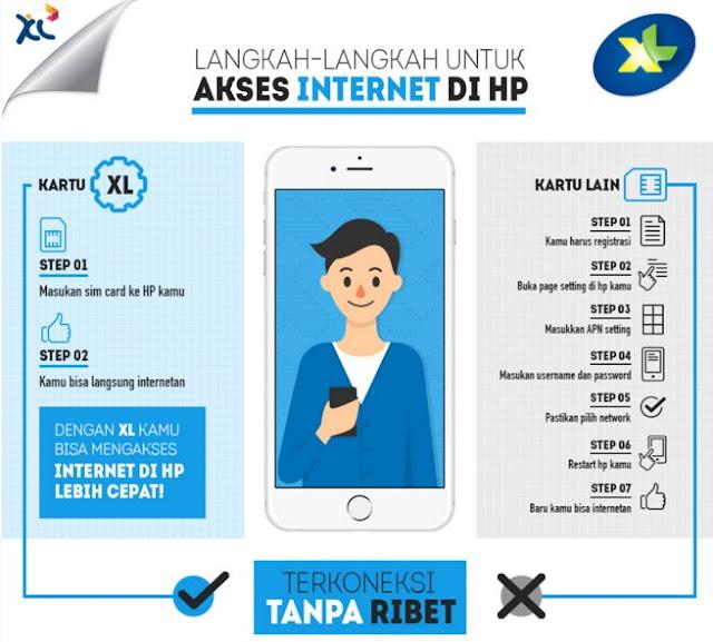 Tips Rahasia Cara Setting APN XL Terbaru - Sikibe.blogspot.com