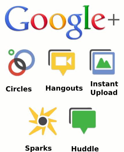 google-plus-feature