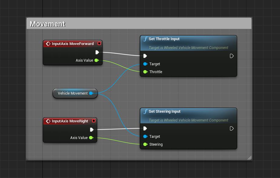 Un juego a ratos unreal engine 4 programando con blueprints ejemplo de blueprint para el movimiento del coche malvernweather Choice Image