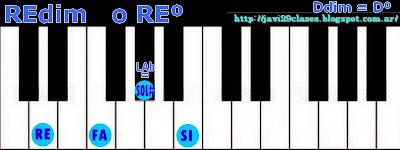 acorde de piano organo o teclado disminuidos (º)(dim)(dis)