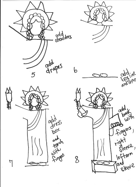 outside the box  how i taught first graders to draw the statue of liberty