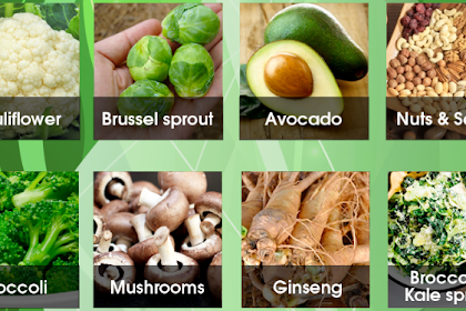 Foods To Fight Brain Cancer, Prevent Before its Too Late