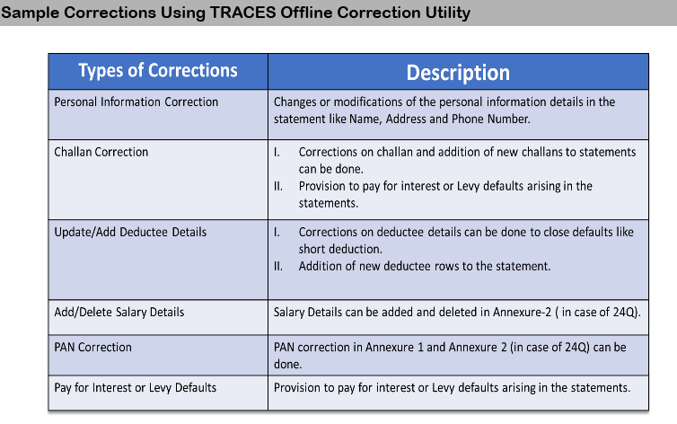 traces pdf generation utility 2.2 download free