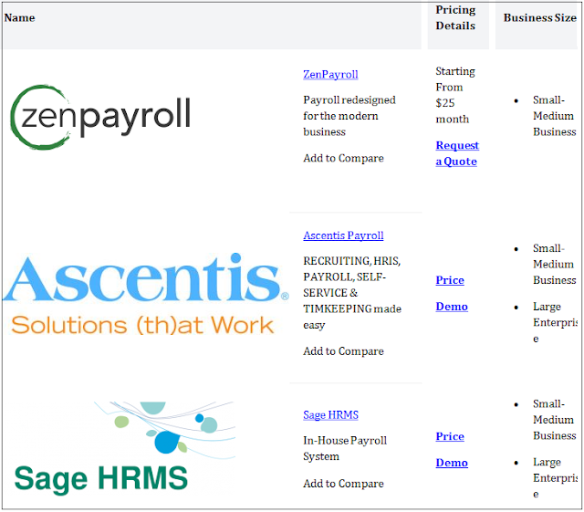 Best Payroll Software for Small Business/ Accountants