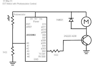 Minutes: 017 MOTOR WITH PHOTORESISTOR CONTROL