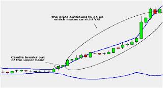 Kelebihan dan kekurangan trading option