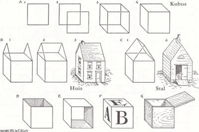 De kinderboekerij het stap voor stap tekenboek for Zelf huis tekenen