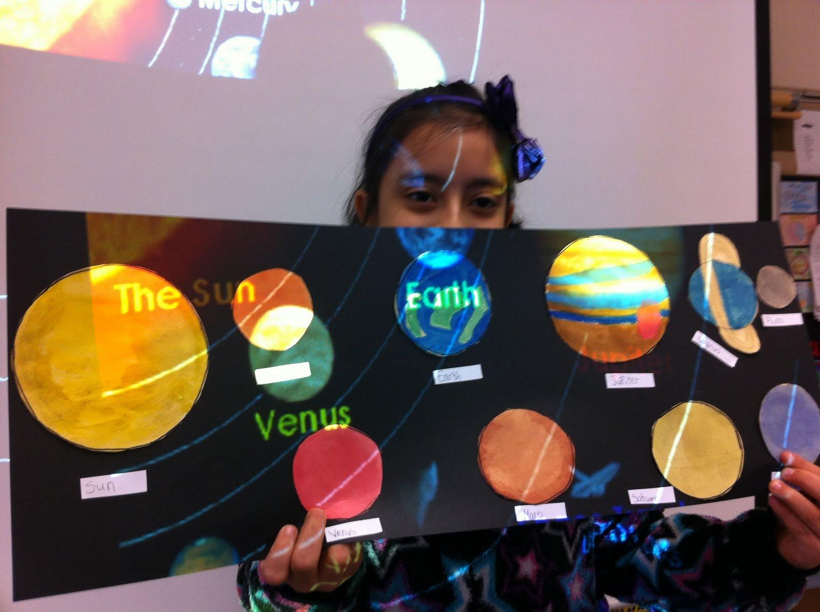 Solar System Worksheet For 3rd Grade