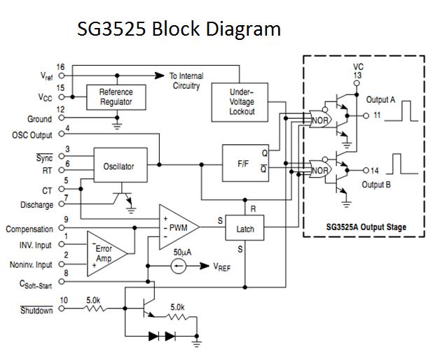 Block diagram of ups circuit ups block diagram with explanation pdf circuit diagram images ccuart Image collections