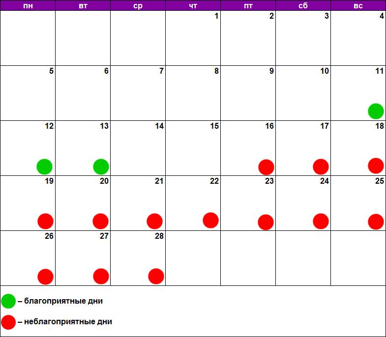 Лунный календарь чистки лица февраль 2018