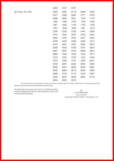Kerala Lottery Results 03-09-2018 WIN WIN Lottery Result W-476 www.keralalottery.info-page-002