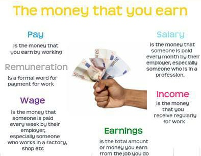 how to earn money from add click