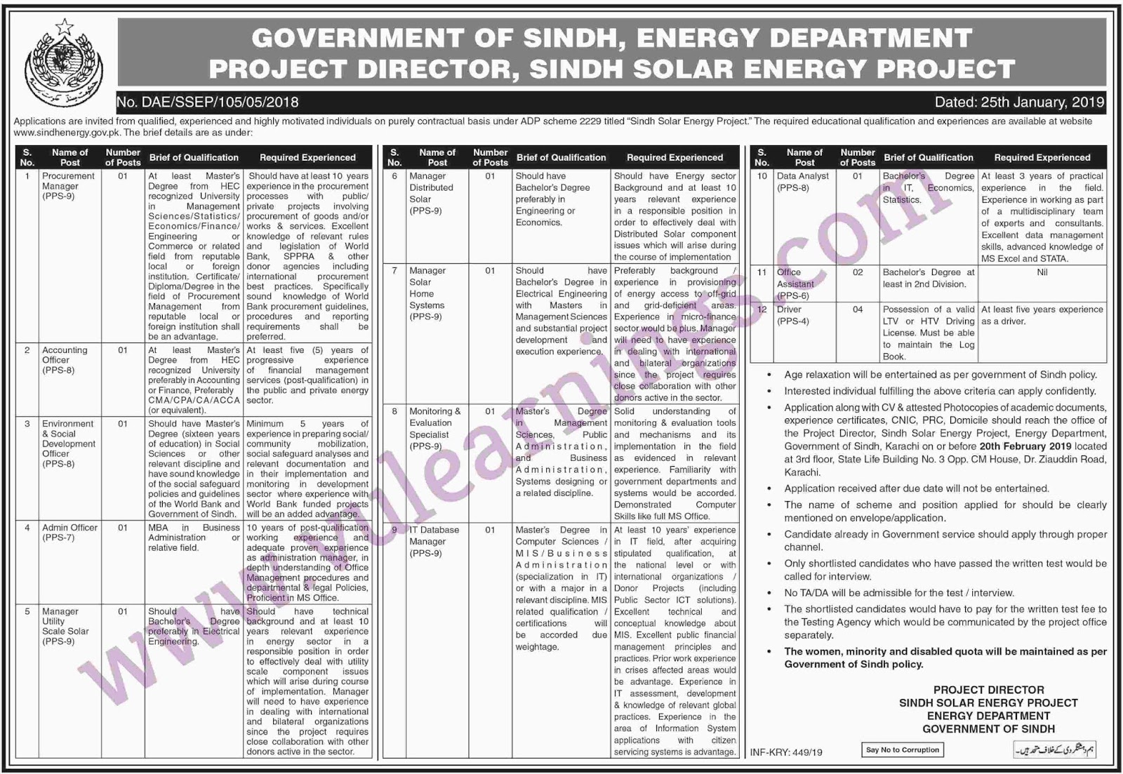Job in Government of Sindh Energy Department