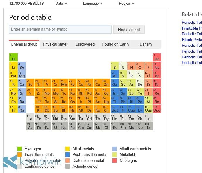 Ini Fitur-Fitur Baru Bing yang Mempermudah Penggunanya Mempelajari Sains 4