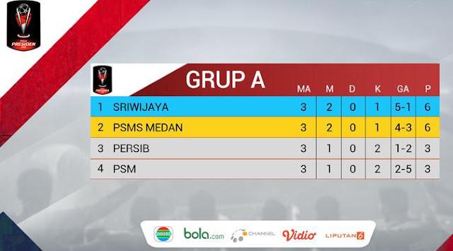 Klasemen Akhir Piala Presiden 2018 Grup A