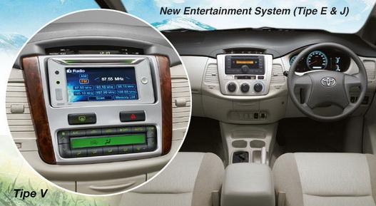 grand new kijang innova v 2014 all interior toyota promo dealer mobil tipe j dan e m t manual