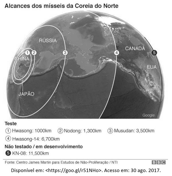 Alcances dos mísseis da Correia do Norte