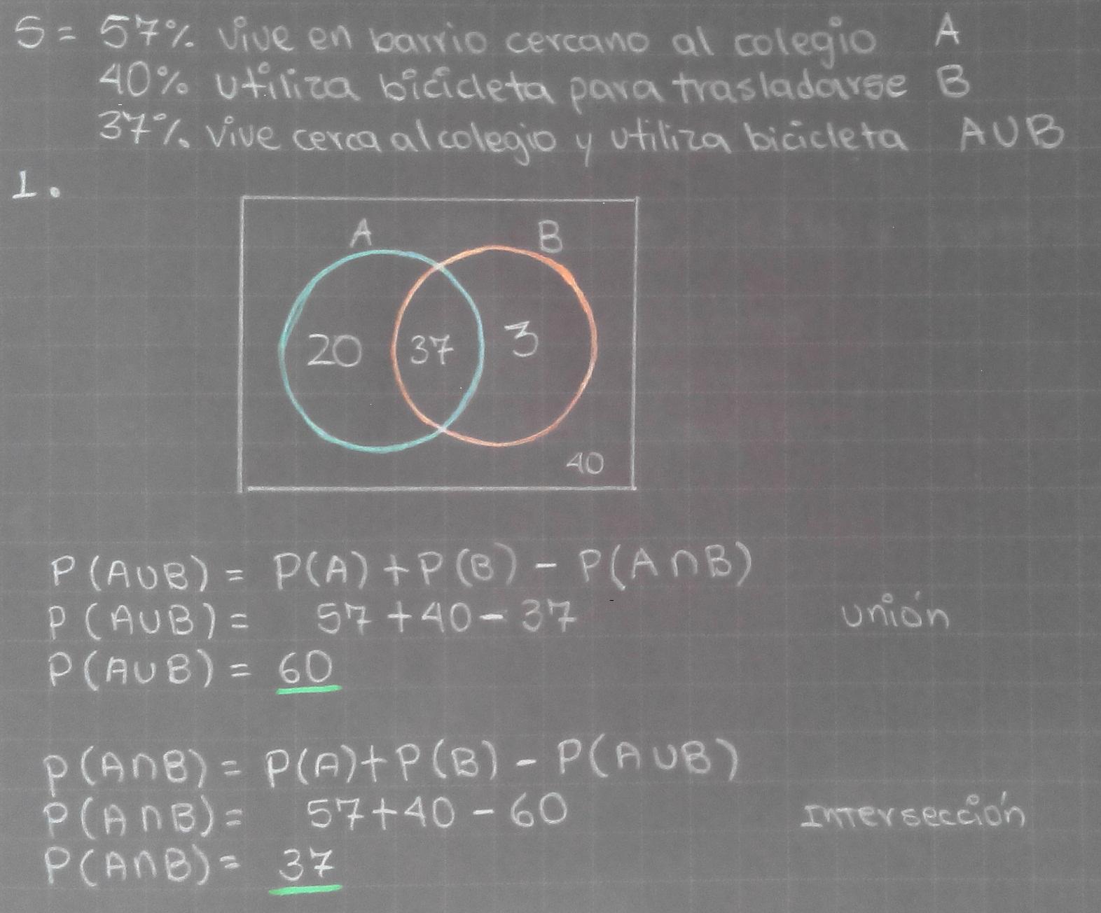 Estadstica de la probabilidad probabilidad condicional e independencia 1 graficar esta situacin en un diagrama de venn ccuart Gallery