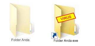 cara membuka folder yang terhidden