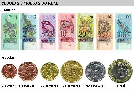 HISTÓRIA DO REAL (MOEDA BRASILEIRA)