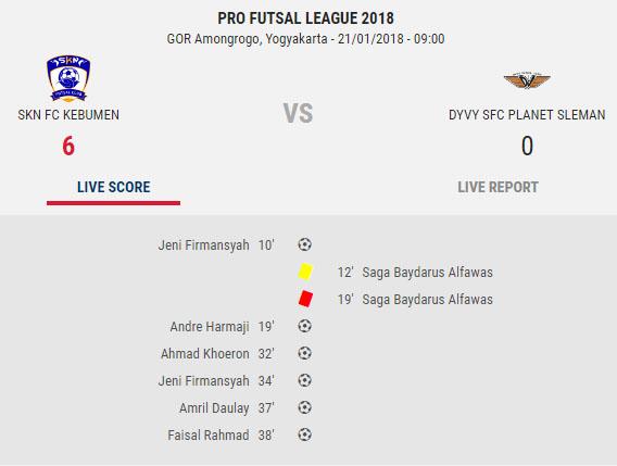 SKN FC Kebumen Tumbangkan Dyvy SFC Planet Sidoarjo 6-0